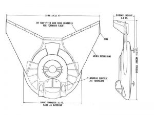 Avro Car Diagram Drawing