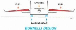 Burnelli Plane Design