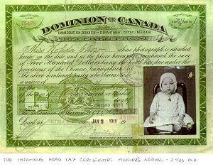 Canada Chinese Immigration Act