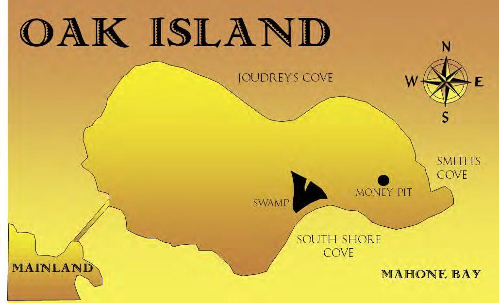 Samuel Ball Oak Island