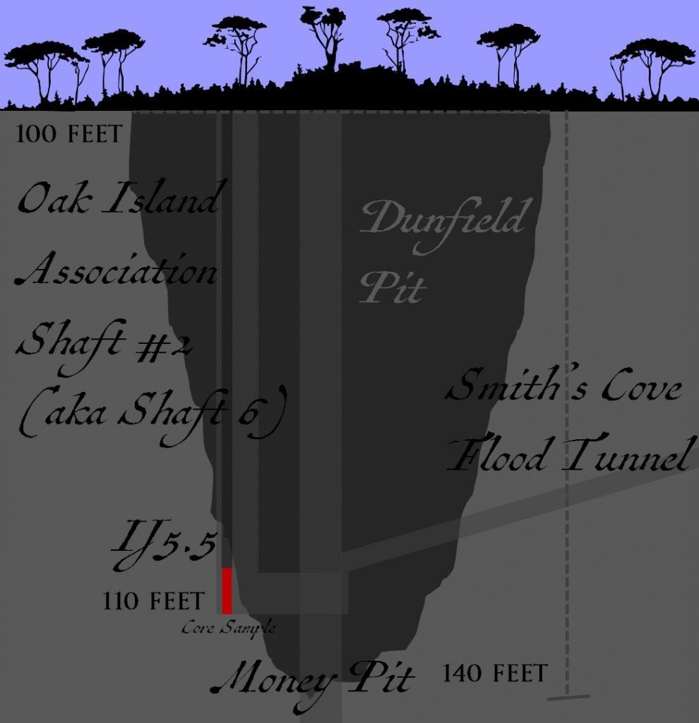 The Curse of Oak Island: Season 6, Episode 8- Unearthed